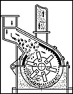 Hammer mill's Section View