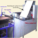 Fully automatic chapatti making machine
